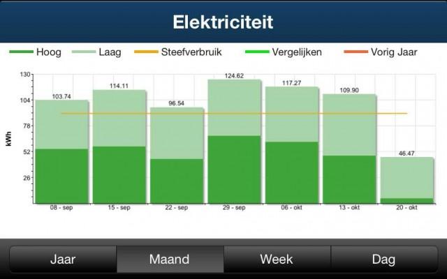 energie app slimme meter